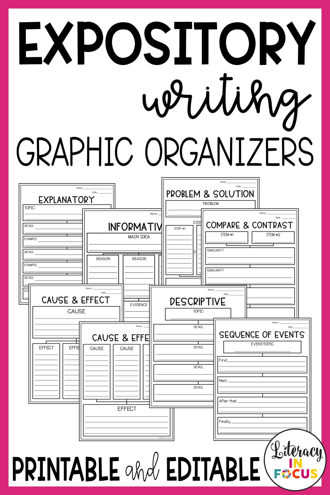 Expository Writing Graphic Organizers