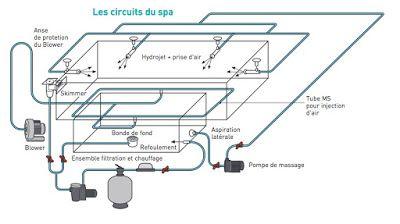 Charmant Construction Du0027une Petite Piscine En Béton équipée Spa: Les équipements  Pour Ma Piscine Idees Etonnantes