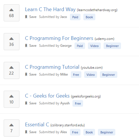 Learn C programming online from the best C tutorials submitted and voted by  the programming community. 96ff15796a4