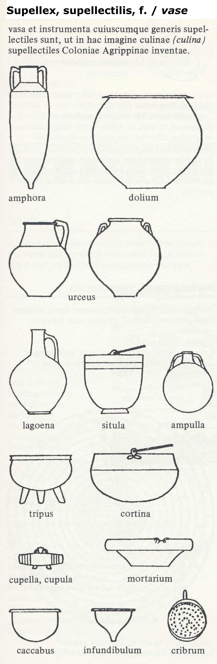 On Rebuilding Ancient Things Ancient Roman Art Ancient Rome