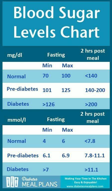 Pin by erik hendrickson on muscle fitness pinterest diabetes