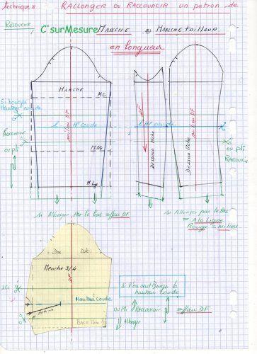 C Patronnage Btih Ess Retouches Grad Cours De Couture