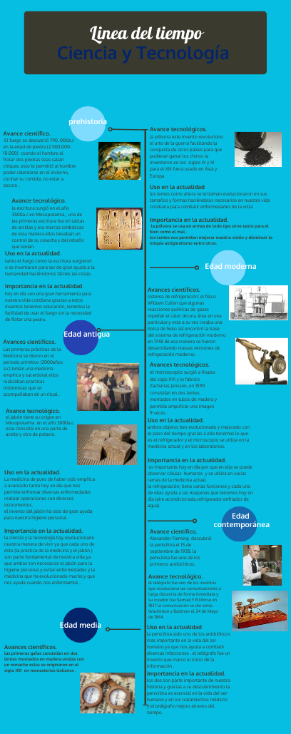 Click On The Image To View The High Definition Version Create Infographics At Http Venngage Com Linea Del Tiempo Ciencia Avances Tecnologicos