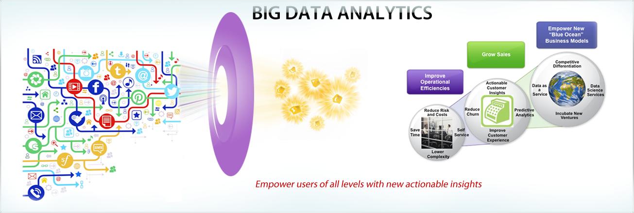 #BigDataAnalytics