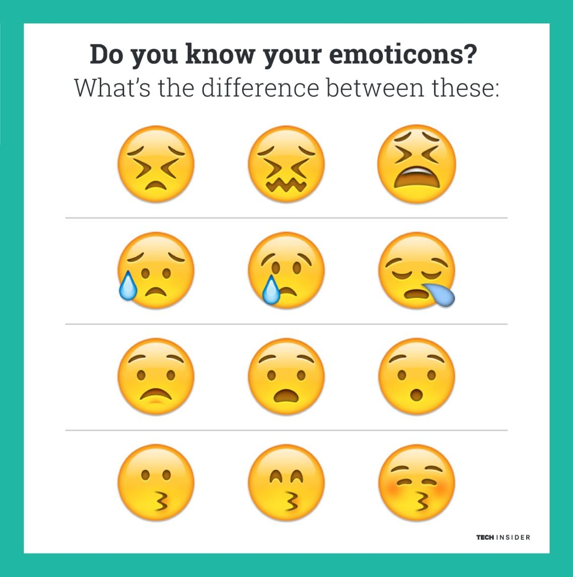 Here S What Every Emoticon Really Means Emoticon Meaning Emoticon Emojis Meanings