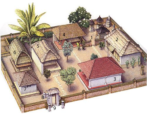 balinese house (kuren) architecture consists of a family or a