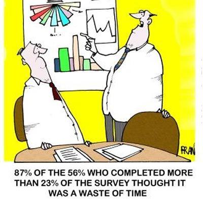 Employee Engagement Surveys Socialbusiness Fun At Work Employee Engagement Job Humor