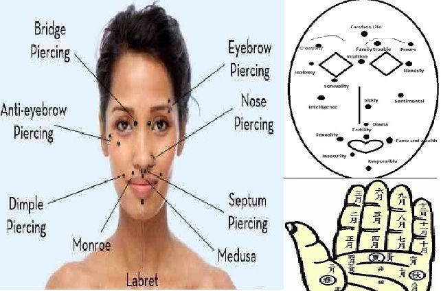 Meaning Of Moles On Different Body Parts