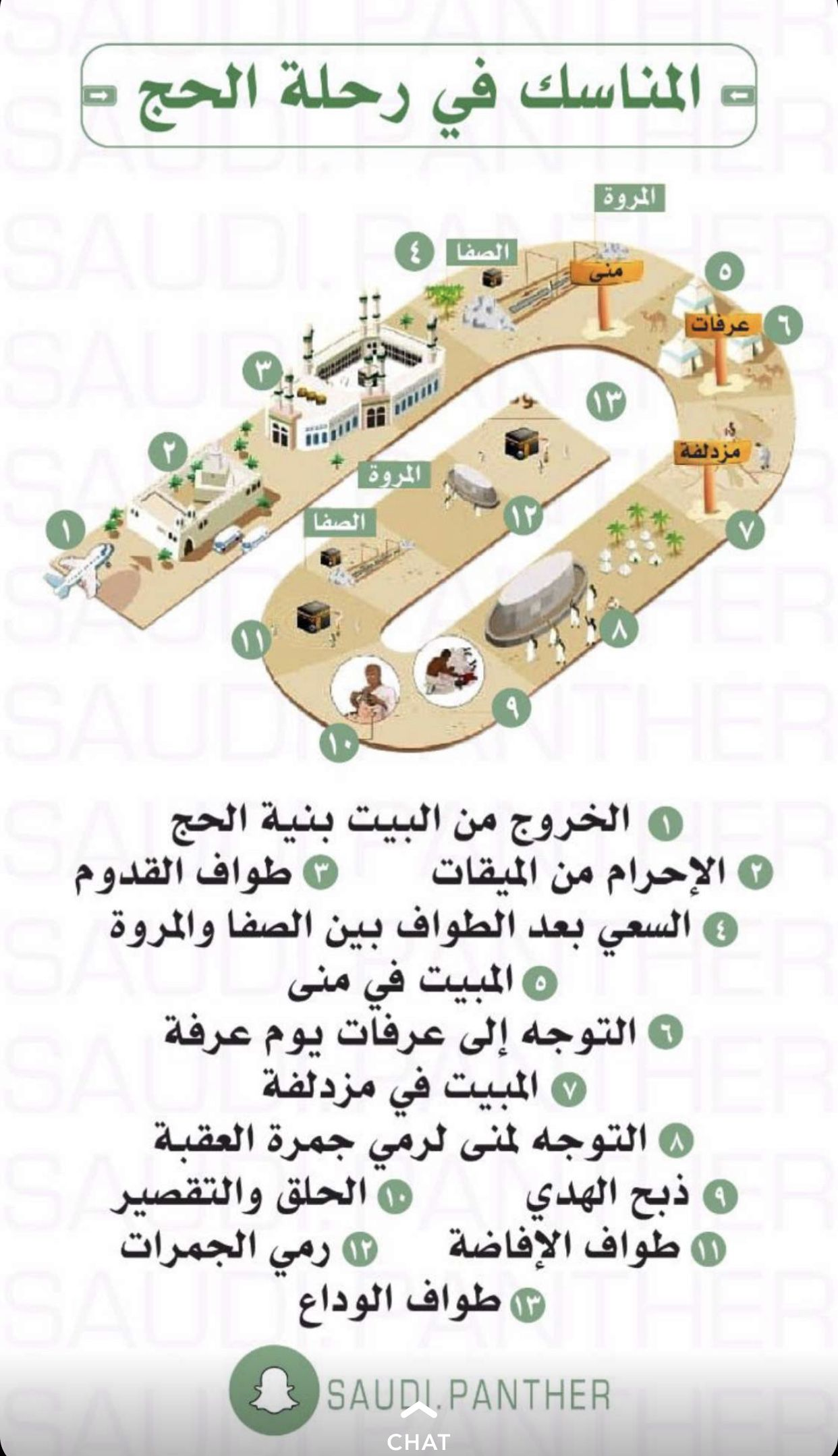 Pin By Re0o0ry ه م س ات ع اب ر ة On Informations معلومات Islam Facts Learn Islam Islam For Kids