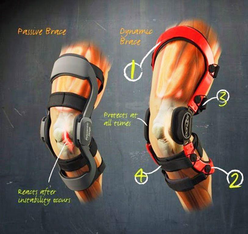Donjoy knee braces pro motion rehab8288370400 http