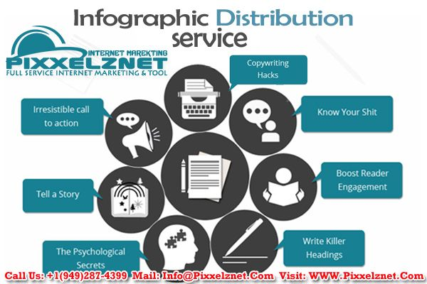 Infographic Distribution Service | Online Marketing | Best
