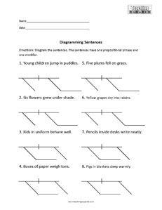 Sentence Diagramming- Prepositional Phrases