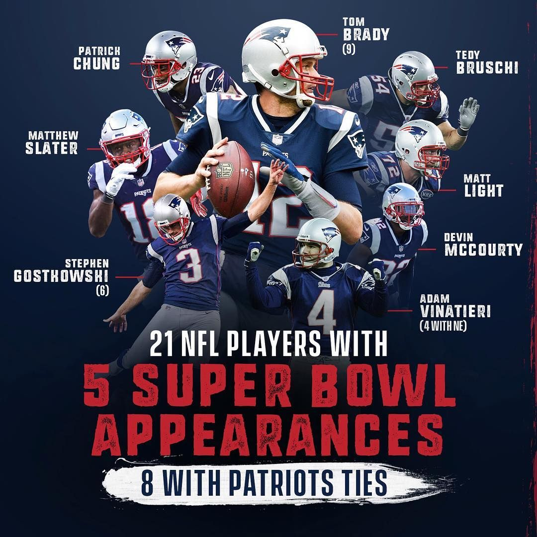 129 1k Likes 434 Comments New England Patriots Patriots On Instagram 21 Players In Nfl History With 5 Or Mo Nfl History New England Patriots Super Bowl