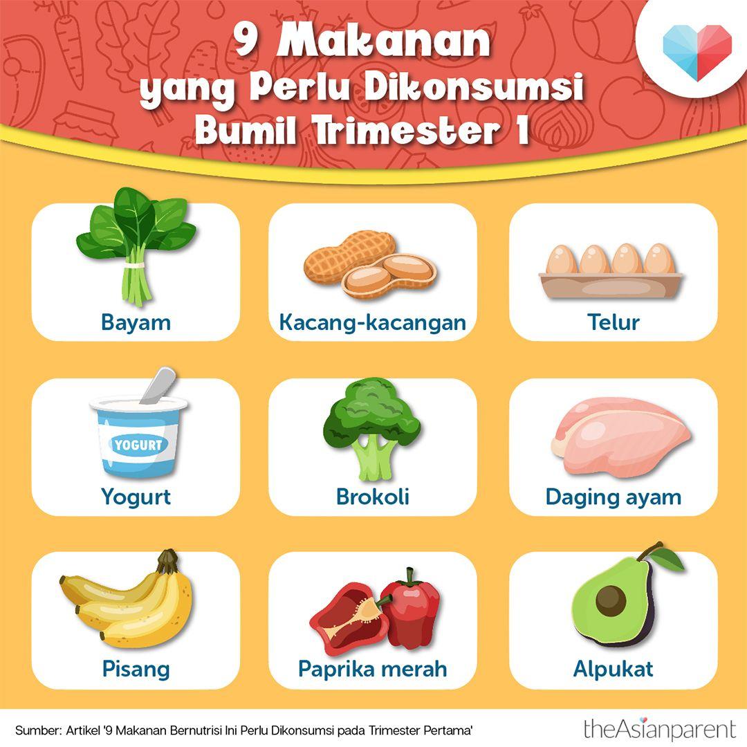 9 Makanan Yang Perlu Dikonsumsi Bumil Trimester 1 Nutrisi Kehamilan Kesehatan Bayi Nutrisi