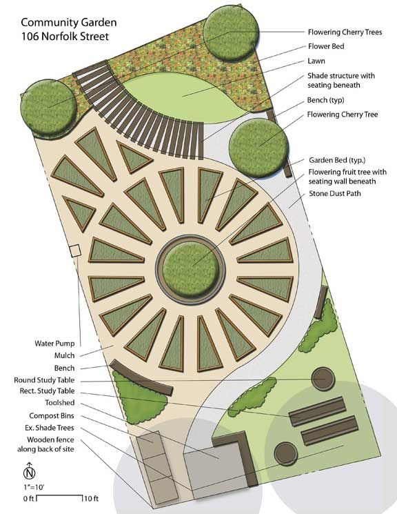 Community garden ideas contact the boston project by phone for Plan rendering ideas