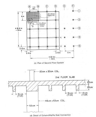 Coffered slab google search architecture pinterest for Slab floor plans