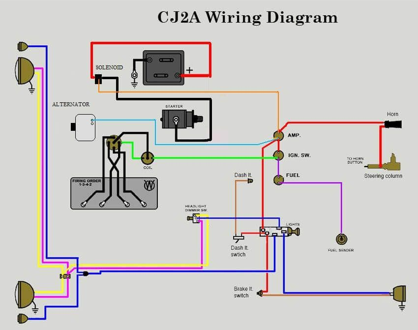 Stunning Ford Jubilee 12 Volt Wiring Diagram Images Best 8n Ford Tractor Ford Tractors Diagram