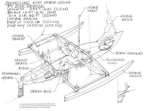 sailboat rudder design | SMALL BOAT RUDDERS | Sailboats ...
