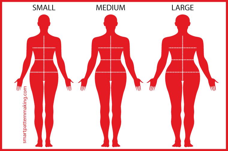 ᐅ Pattern Grading Services For Apparel Pattern Grading Pattern Body Types