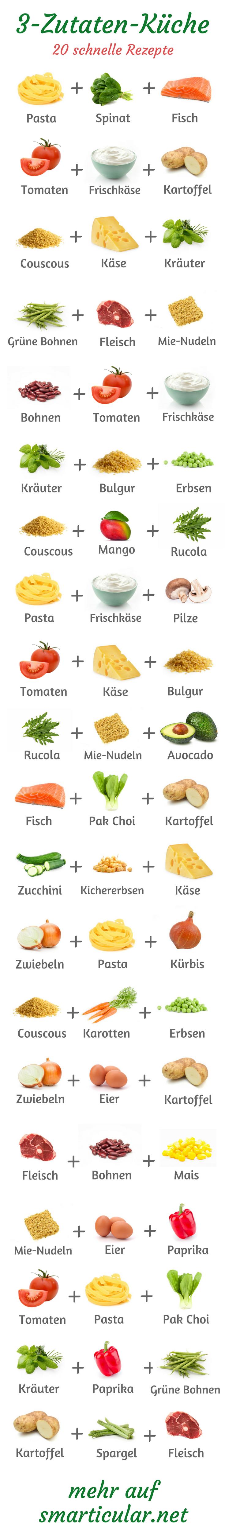 Mieux que la restauration rapide: des plats rapides et sains avec trois ingrédients   – Küche und Ernährung