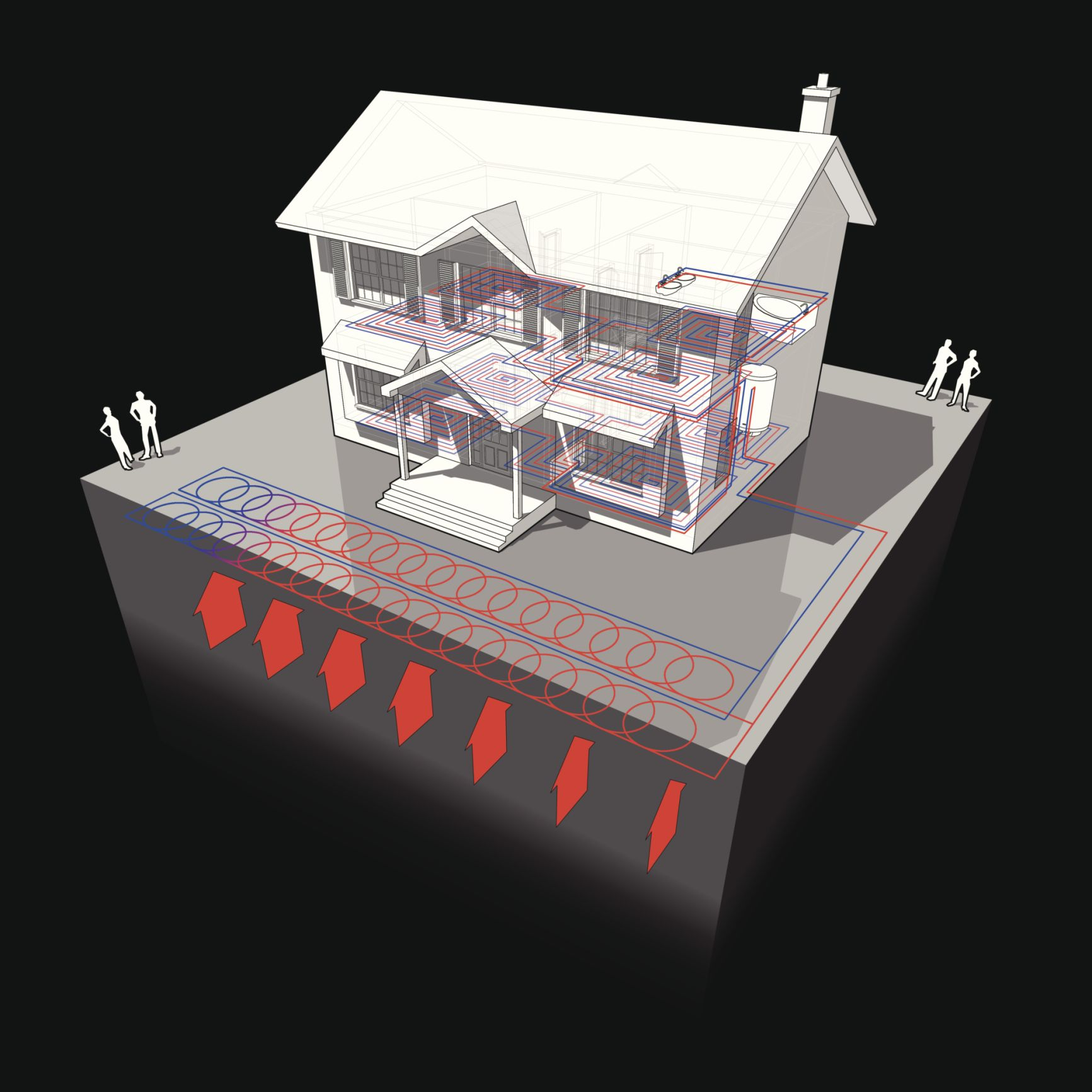 Have you recently installed a geothermal unit in your home