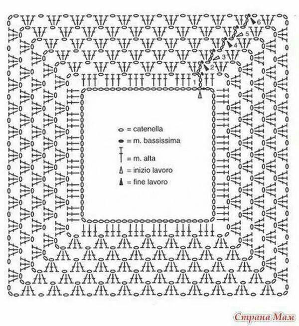 crochet #pattern #patron #stitch #dress #kids | ROPA DE BEBE TEJIDA ...