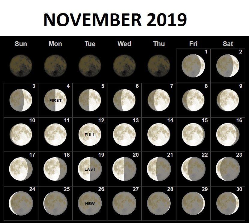november 4 2019 full moon astrology