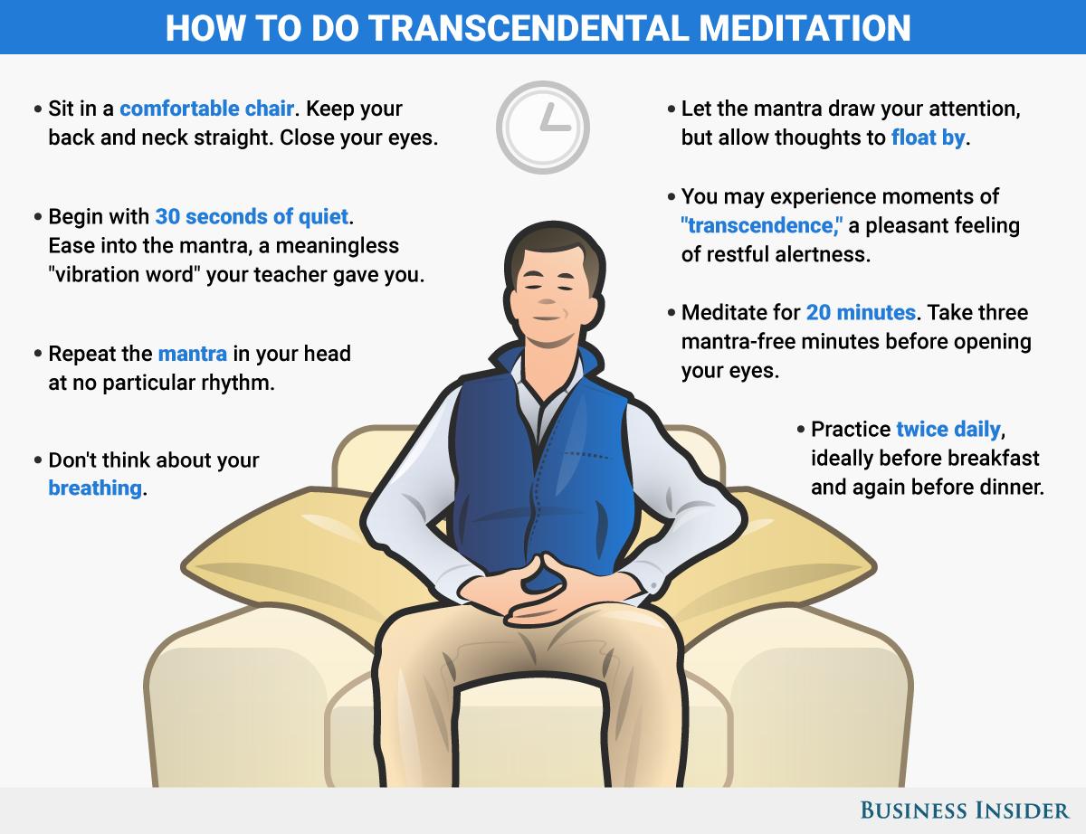 Transcendental Meditation Which Bridgewaters Ray Dalio Calls The