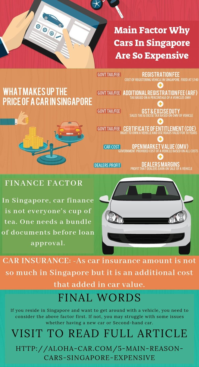 The Government Of Singapore Wants To Stop Their Citizen From Buying And Using Own Vehicle All The Time Because They Ar Used Cars Online Car Cost Buy Used Cars