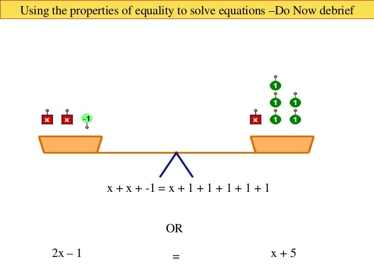 Which Equation Is Represented By The Balance Scale Below 2 Equations Solving Algebra