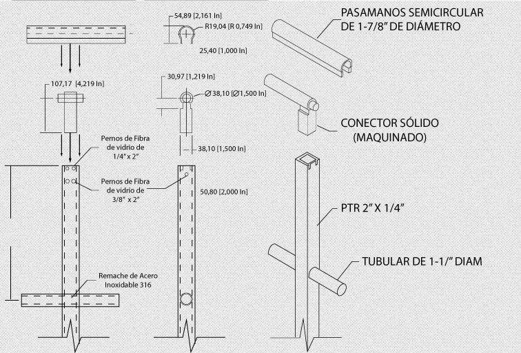 Componentes De Nuestro Barandal Omega Son Una Perfecta Solución Fibra De Vidrio Mexican Fibers Fibra De Vidrio Fibra Vidrio