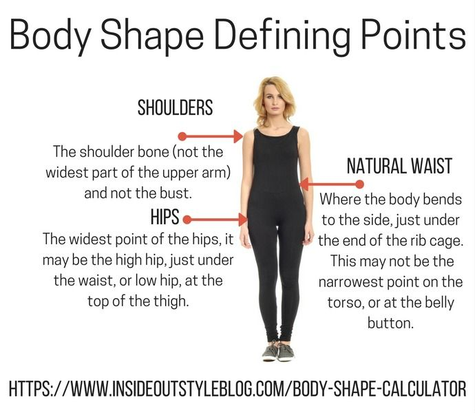 Want to Figure Out Your Body Shape? Try My Quiz | Body shapes ...