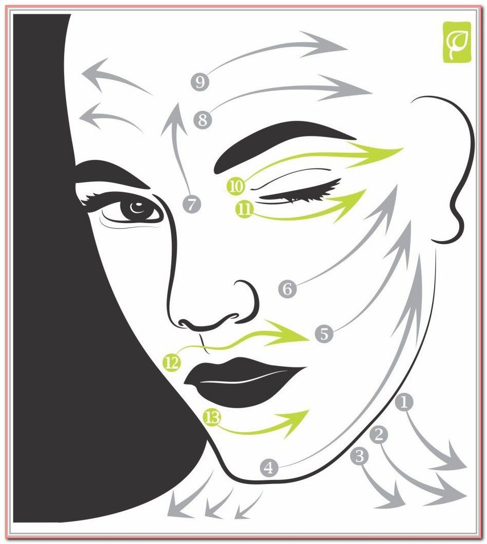 How to look and feel young despite aging in 2020 jade