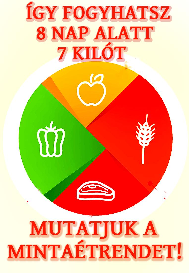 3 nap alatt – 2 kg: fogyj finom levessel! | mapszie.hu