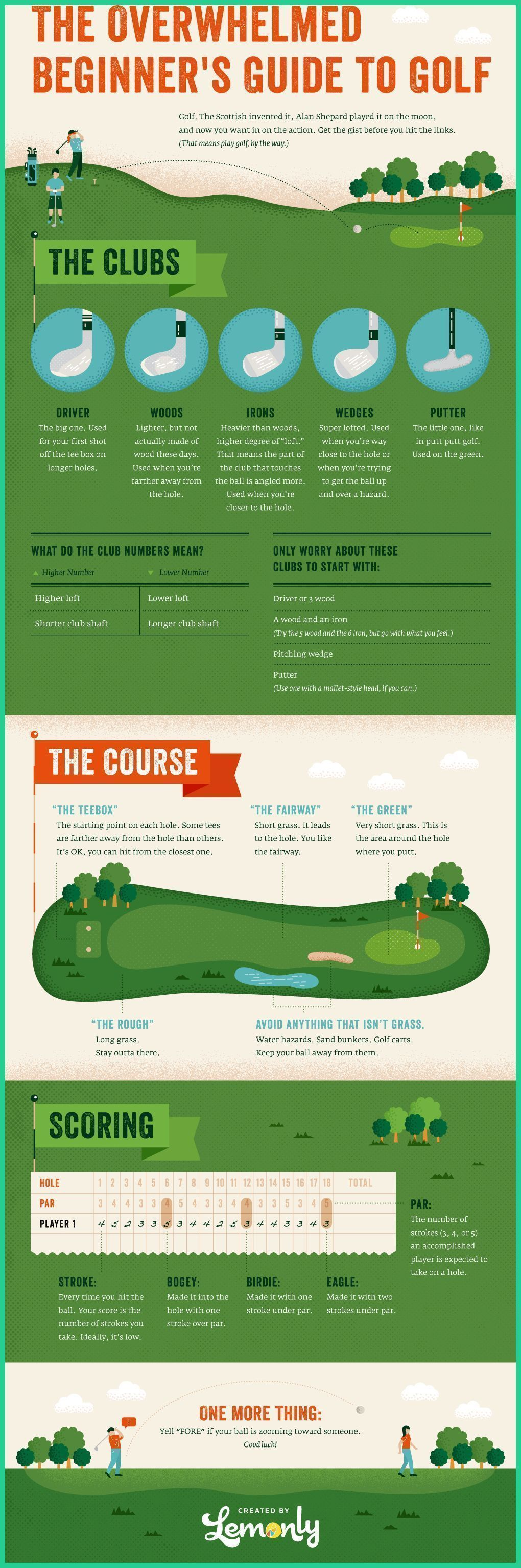 The Stress Free Golf Swing | Pinterest | Golf clubs, Golf and Distance