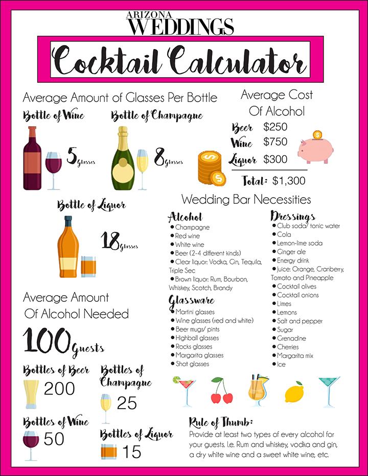 Simple Wedding Cocktail Calculator Arizona Weddings Wedding Alcohol Calculator Wedding Cocktails Wedding Signature Drinks