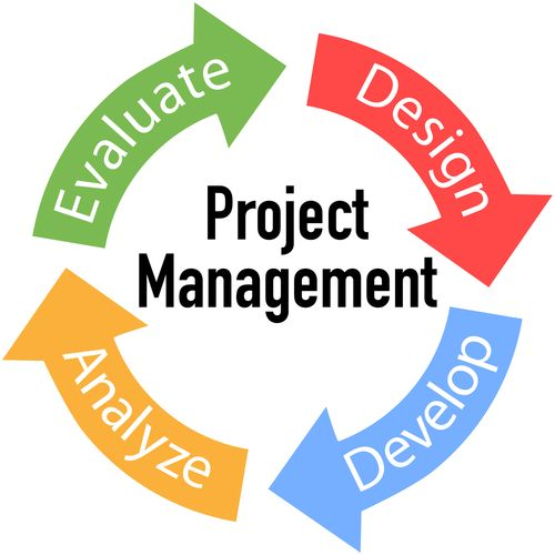 project officer this interview is being Project manager interview questions get ready for questions like these about your technical competence, business methodology and people skills.