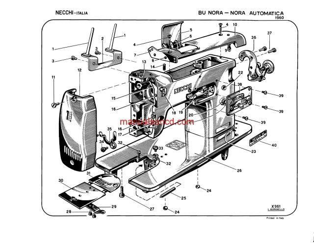necchi 523 sewing machine threading diagram