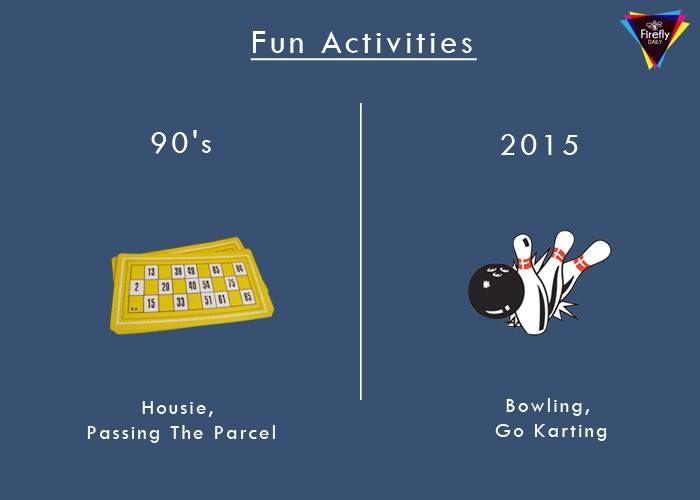 Birthdays 1990s VS 2015 - Firelfy Daily 4