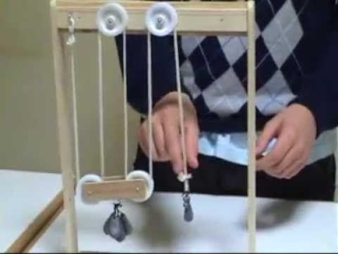 M quinas simples y mecanismos 3 4 dise o for Mecanismos de estores caseros