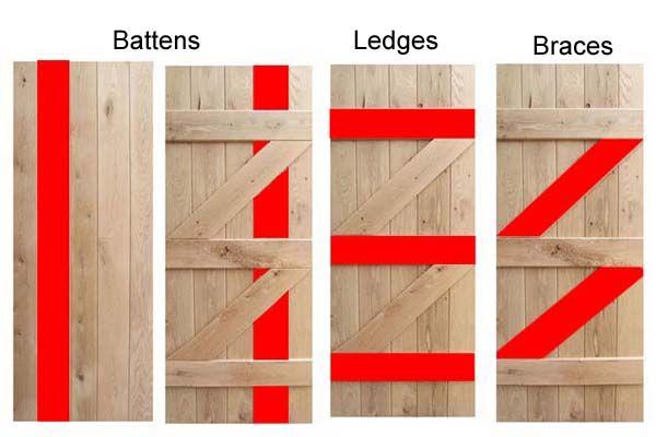 ledge and brace door  sc 1 st  Pinterest & ledge and brace door | Ideas for the House | Pinterest | Door gate ...