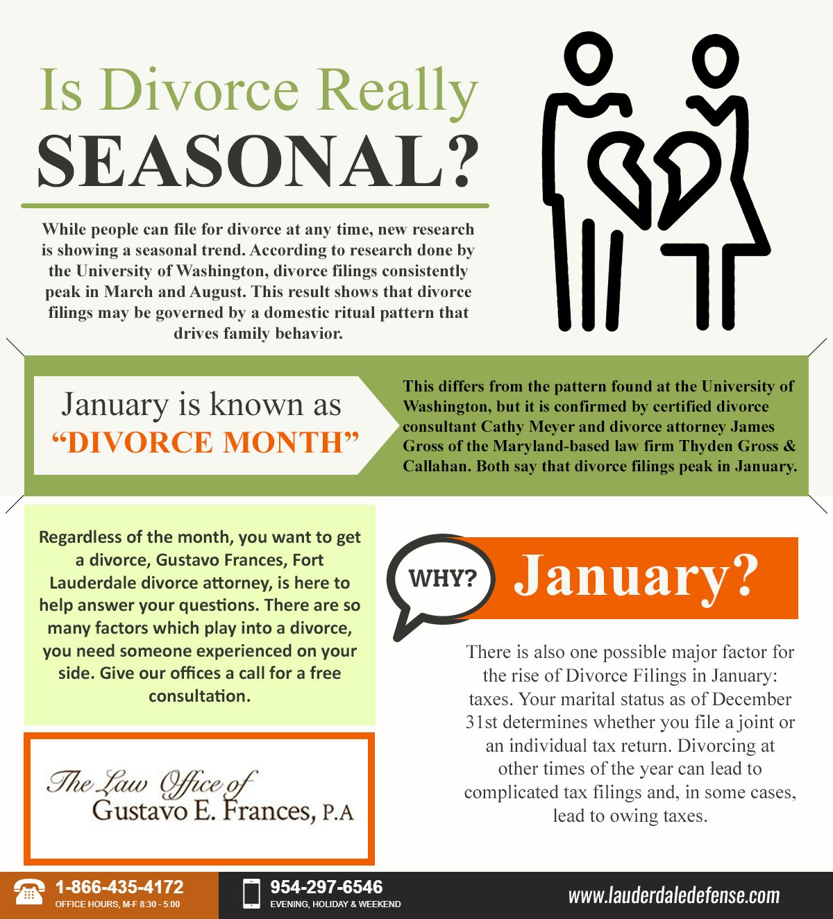 While people can file for divorce at any time, new