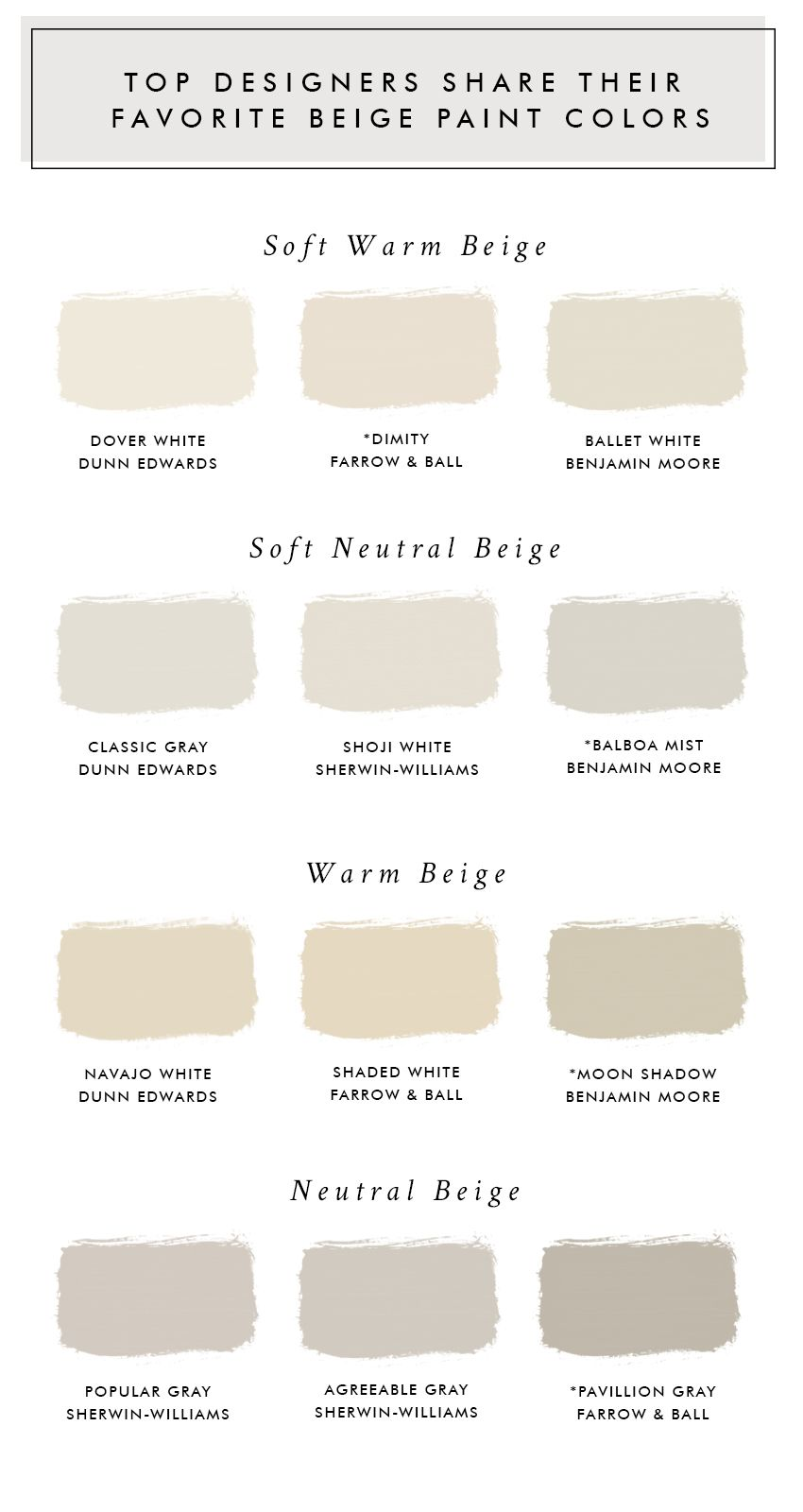 Photo of Top Designers Share Their Favorite Beige Paint Colors – Laurel Harrison