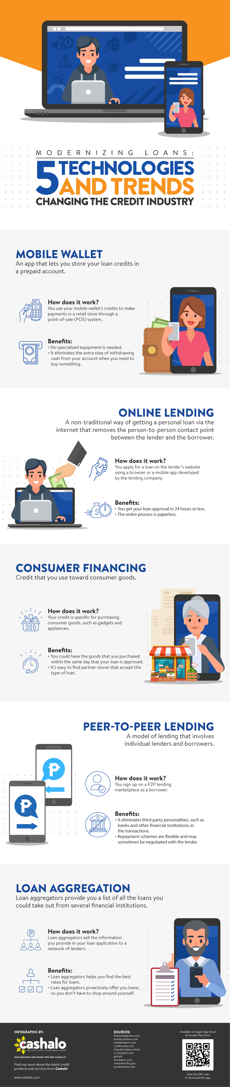 5 Technologies And Trends Changing The Credit Industry Infographic Technology Technology Trends