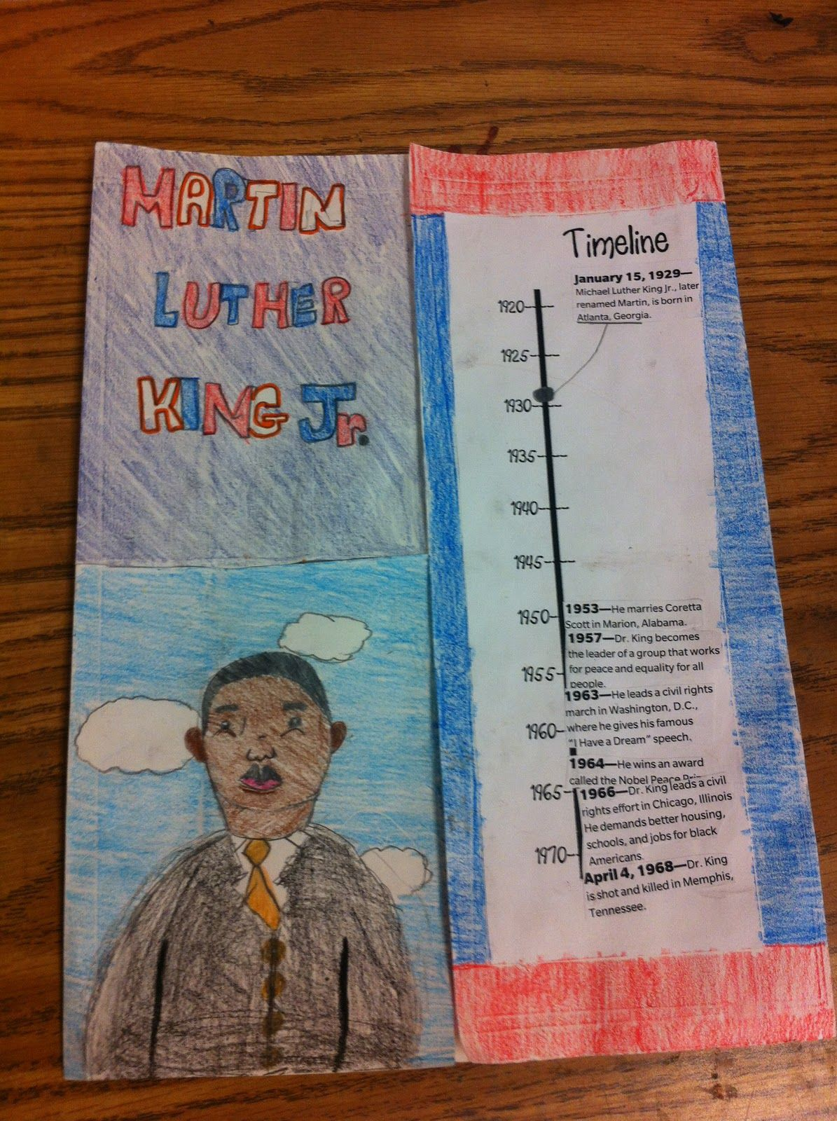 Martin Luther King Jr Timeline Activity For Students