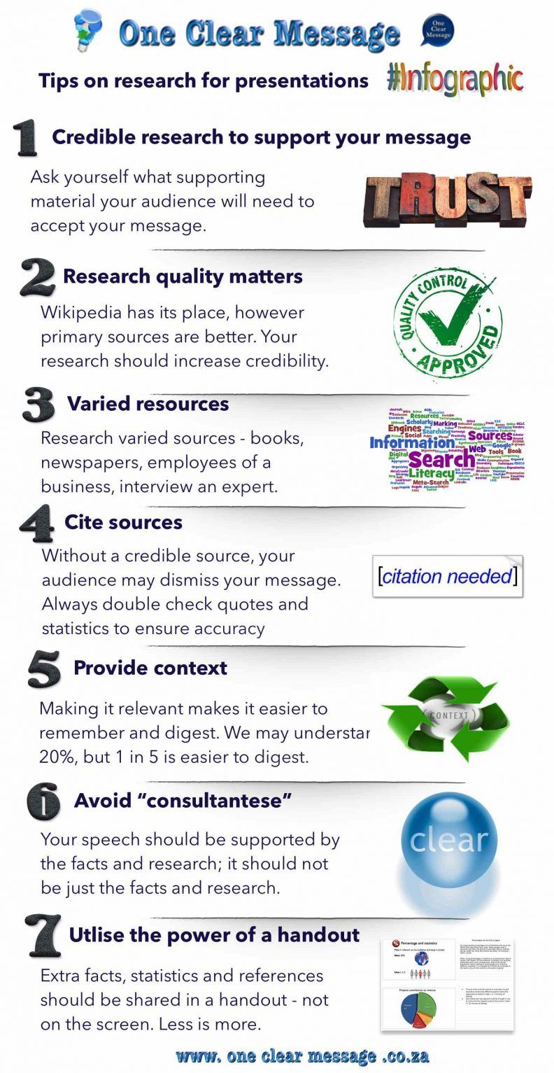 Tips On Research For Presentations Presentation Skills Training Presentation Skills Presentation