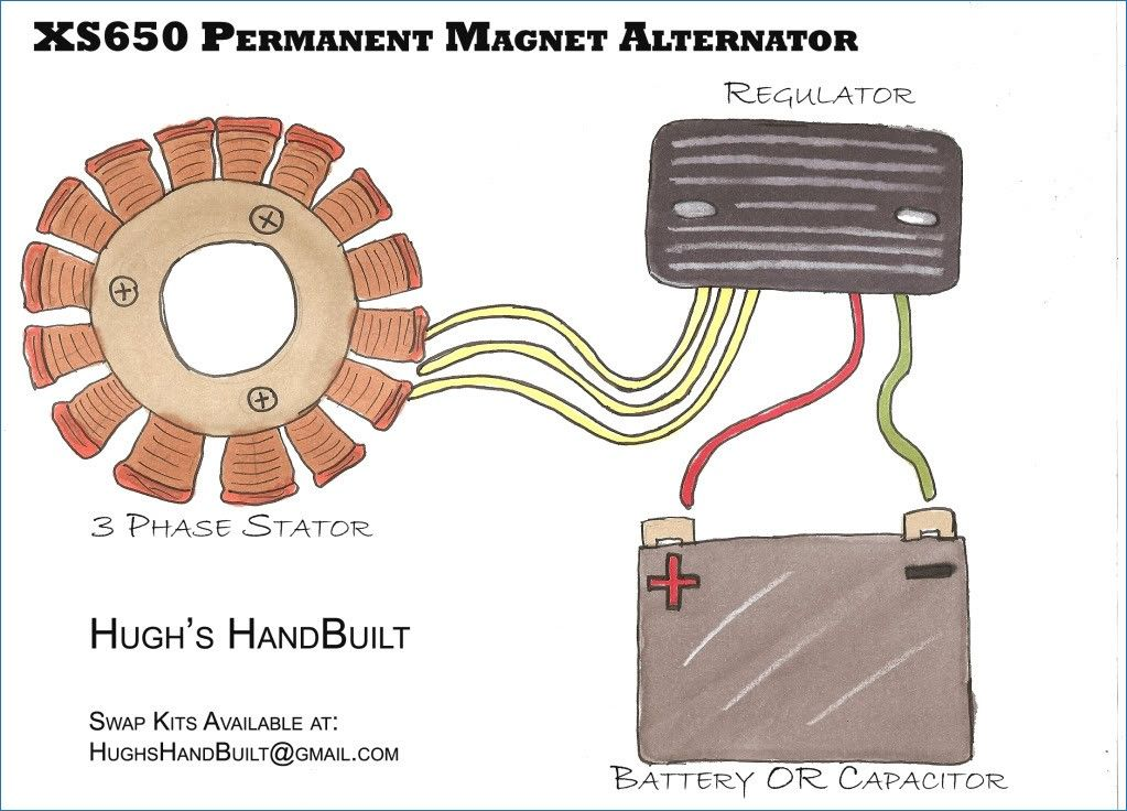 How To Permanent Magnet Alternator Swap Also Known As The Permanent Magnet Alternator Xs650 Alternator