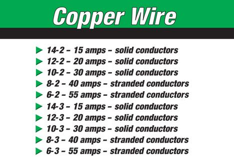 Amp Chart Electrical Wiring Electricity Wire