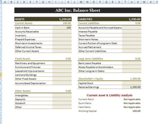 Format of Cashier Balance Sheet Template In EXCEL \u2013 Analysis