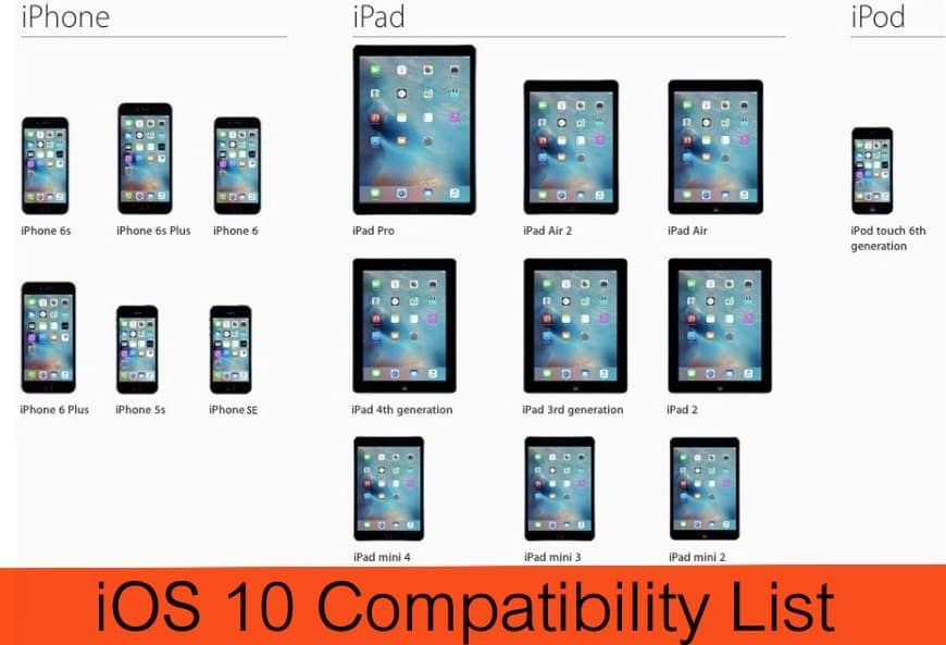 Read the list of iOS 10 Compatibility devices and make sure